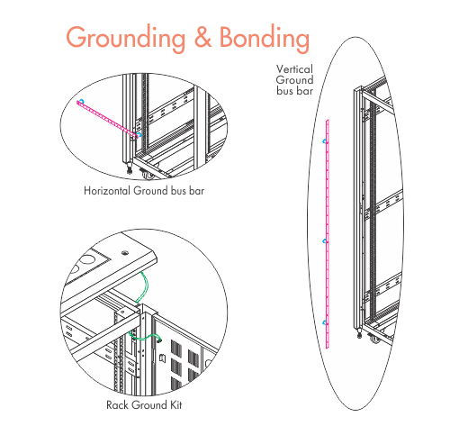 Grounding and Bonding Manufacturers